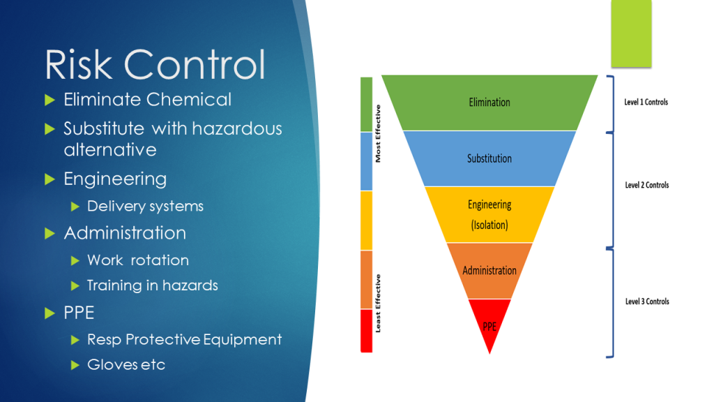 hierarchy-of-control-for-hazardous-chemicals